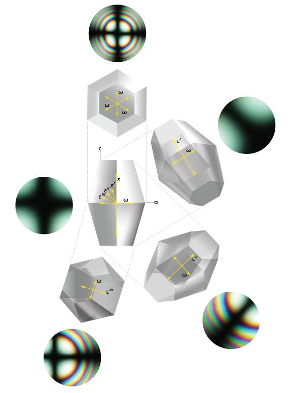 Crystal Optics